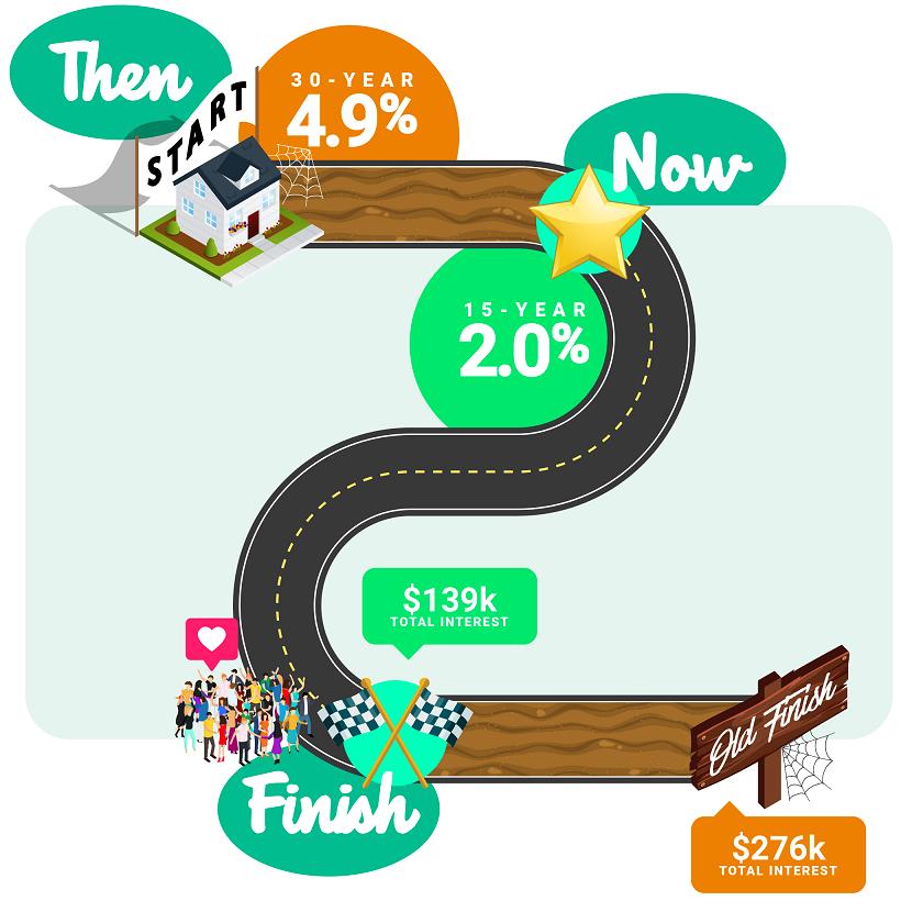 Lendgo_Shorter-term-big-savings-in-interest-Infographic---small